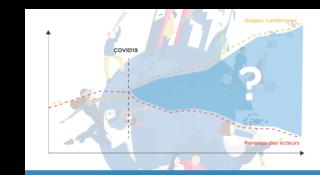 #COVID19 : Un accroissement des usages qui ne profite pas aux acteurs du numérique (2/4)