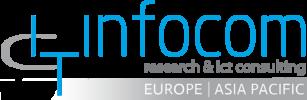 Infocom Research